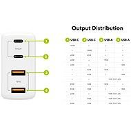 AlzaPower G300 GaN Fast Charge 100W weiß - Netzladegerät