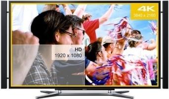 Vergleich der Full HD- und 4K-Bildqualität
