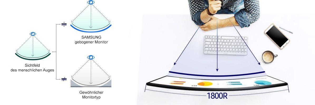 Samsung C27F390